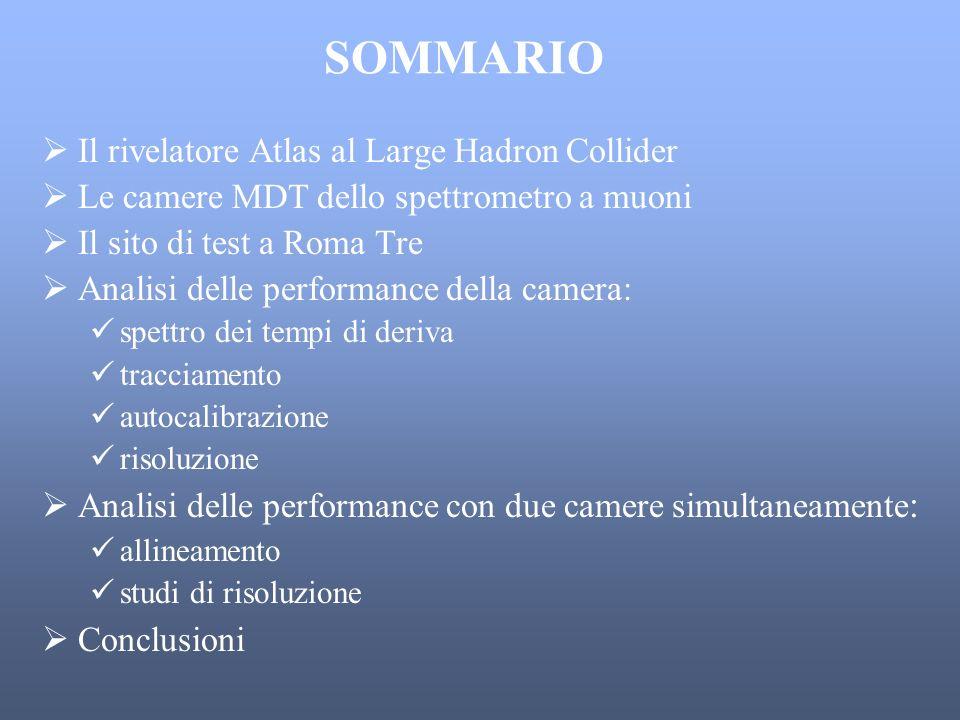 SOMMARIO Il rivelatore Atlas al Large Hadron Collider Le camere MDT dello spettrometro a muoni Il sito di test a Roma Tre Analisi delle performance de