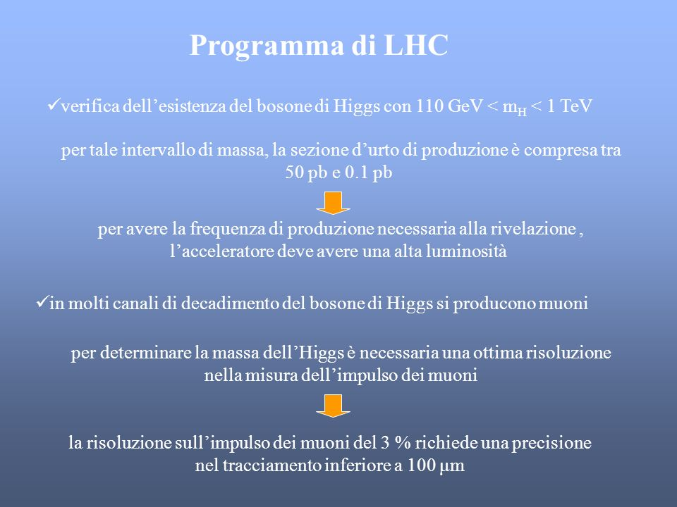 Large Hadron Collider (LHC) collisioni protone-protone circonferenza di 27 chilometri campo magnetico curvante 8.5 T energia dei fasci 7 TeV frequenza dincrocio 40 MHz protoni in ogni pacchetto 10 11 luminosità 10 34 cm -2 s -1