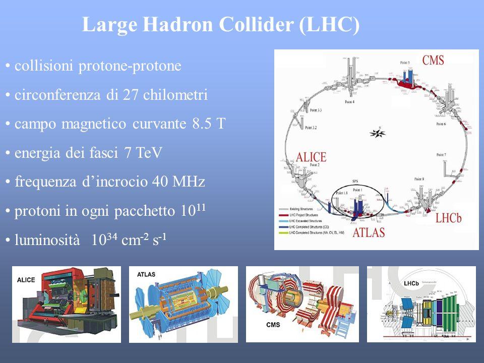 Large Hadron Collider (LHC) collisioni protone-protone circonferenza di 27 chilometri campo magnetico curvante 8.5 T energia dei fasci 7 TeV frequenza