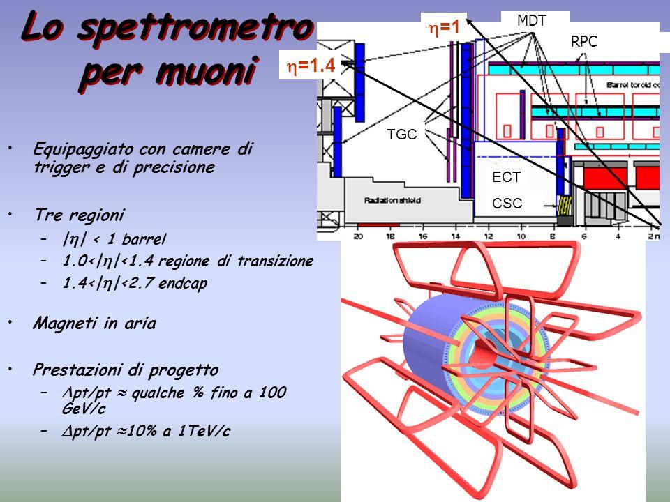 Lo spettrometro per muoni Equipaggiato con camere di trigger e di precisione Tre regioni –| | < 1 barrel –1.0<| |<1.4 regione di transizione –1.4<| |<