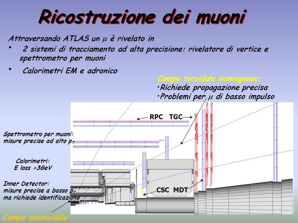 Ricostruzione dei muoni CSC MDT RPC TGC Attraversando ATLAS un è rivelato in 2 sistemi di tracciamento ad alta precisione: rivelatore di vertice e spe
