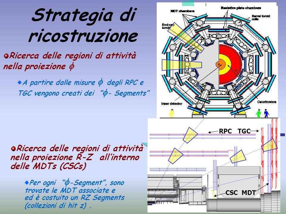 Ricerca delle regioni di attività nella proiezione R-Z allinterno delle MDTs (CSCs) Per ogni -Segment, sono trovate le MDT associate e ed è costuito u