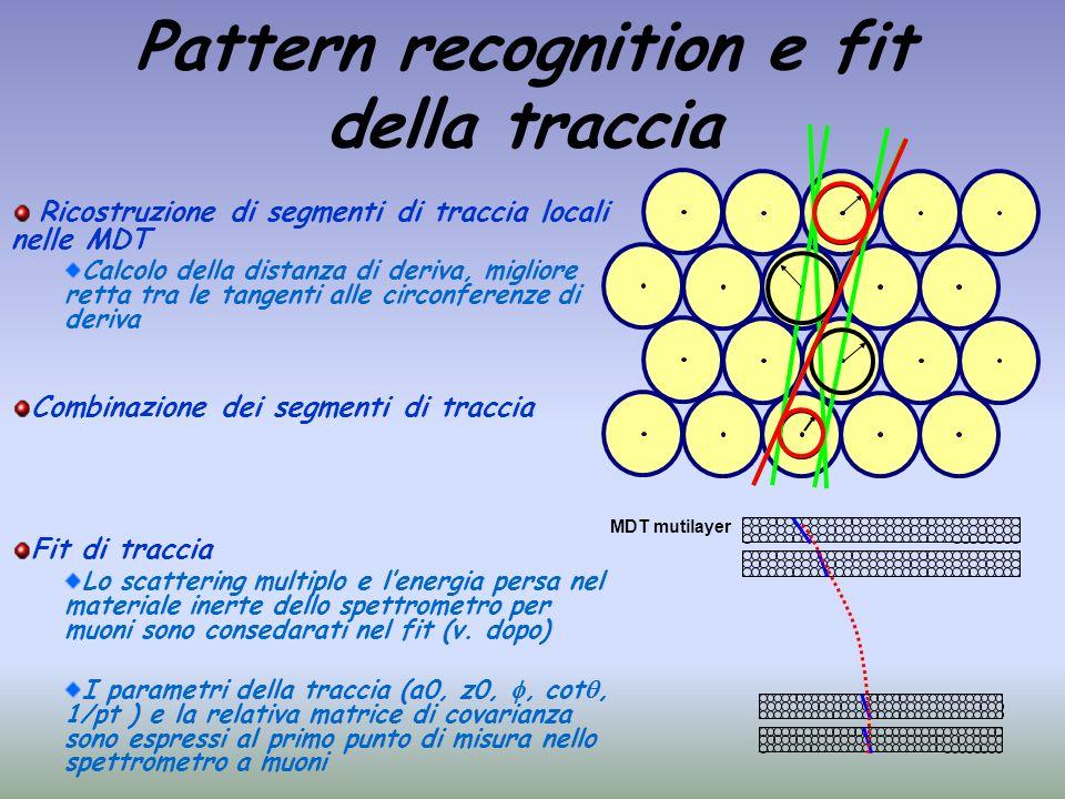 Pattern recognition e fit della traccia MDT mutilayer Ricostruzione di segmenti di traccia locali nelle MDT Calcolo della distanza di deriva, migliore
