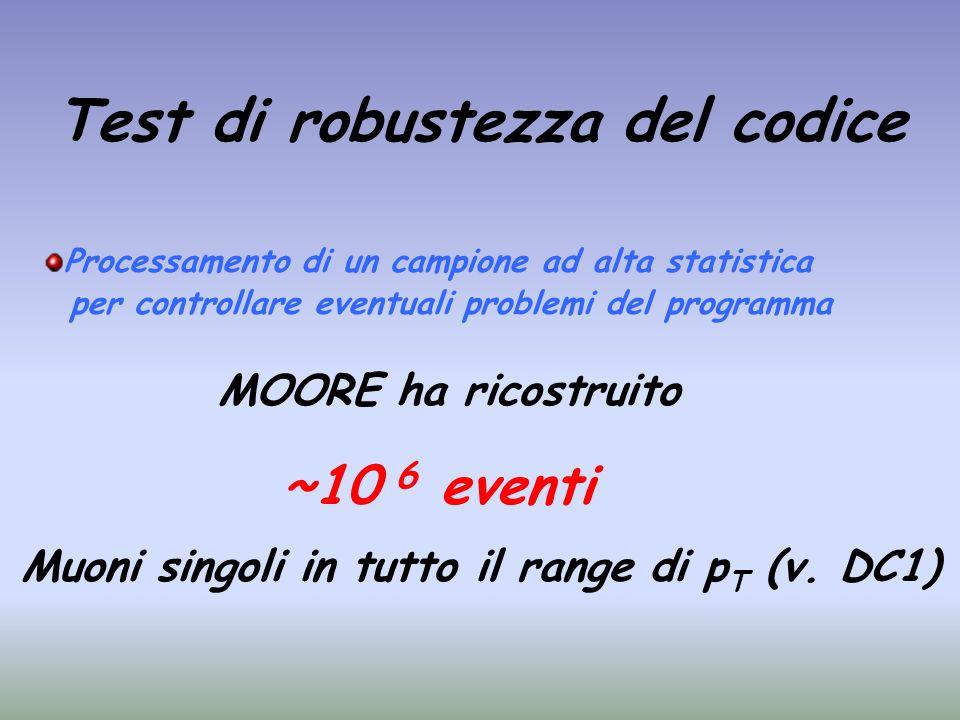 Test di robustezza del codice Processamento di un campione ad alta statistica per controllare eventuali problemi del programma MOORE ha ricostruito ~1