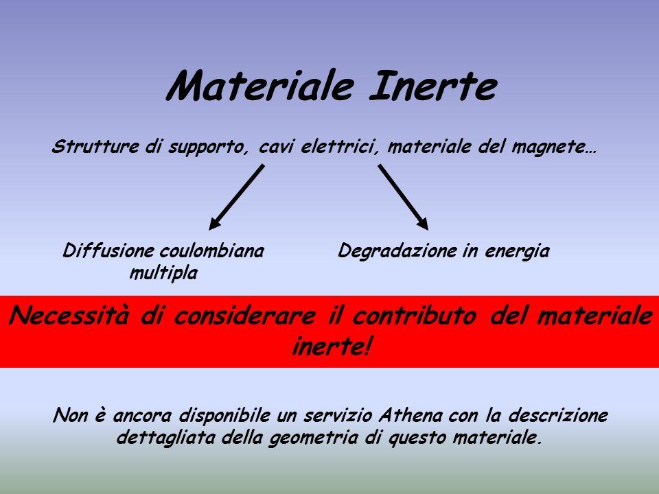 Materiale Inerte Strutture di supporto, cavi elettrici, materiale del magnete… Diffusione coulombiana multipla Degradazione in energia Necessità di co