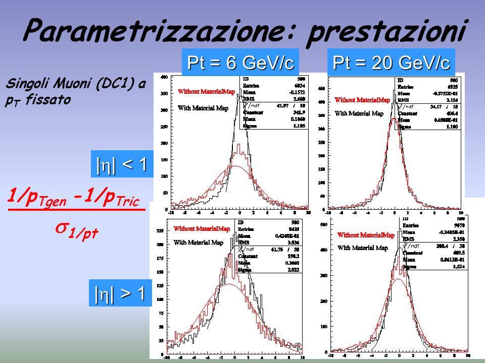 Parametrizzazione: prestazioni Pt = 20 GeV/c Pt = 6 GeV/c | | < 1 | | > 1 Singoli Muoni (DC1) a p T fissato 1/p Tgen -1/p Tric 1/pt
