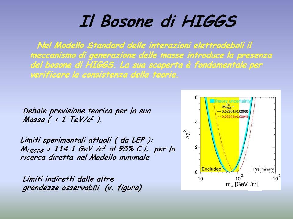 Nel Modello Standard delle interazioni elettrodeboli il meccanismo di generazione delle masse introduce la presenza del bosone di HIGGS. La sua scoper