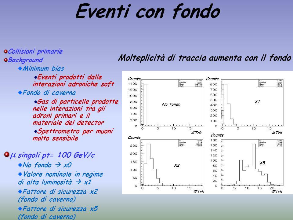 Eventi con fondo Collisioni primarie Background Minimum bias Eventi prodotti dalle interazioni adroniche soft Fondo di caverna Gas di particelle prodo