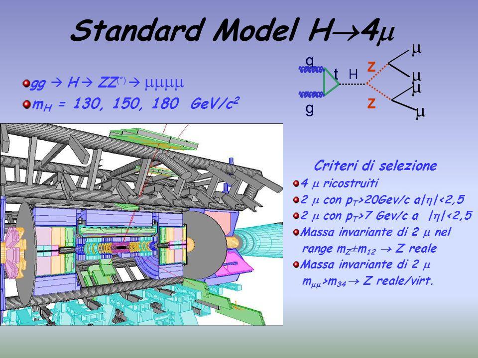 Standard Model H 4 g g t H Z Z gg H ZZ (*) m H = 130, 150, 180 GeV/c 2 Criteri di selezione 4 ricostruiti 2 con p T >20Gev/c a| |<2,5 2 con p T >7 Gev
