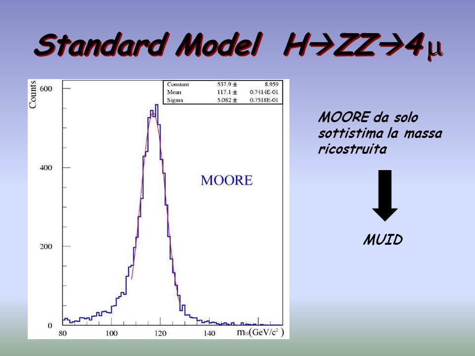 Standard Model H ZZ 4 MOORE da solo sottistima la massa ricostruita MUID