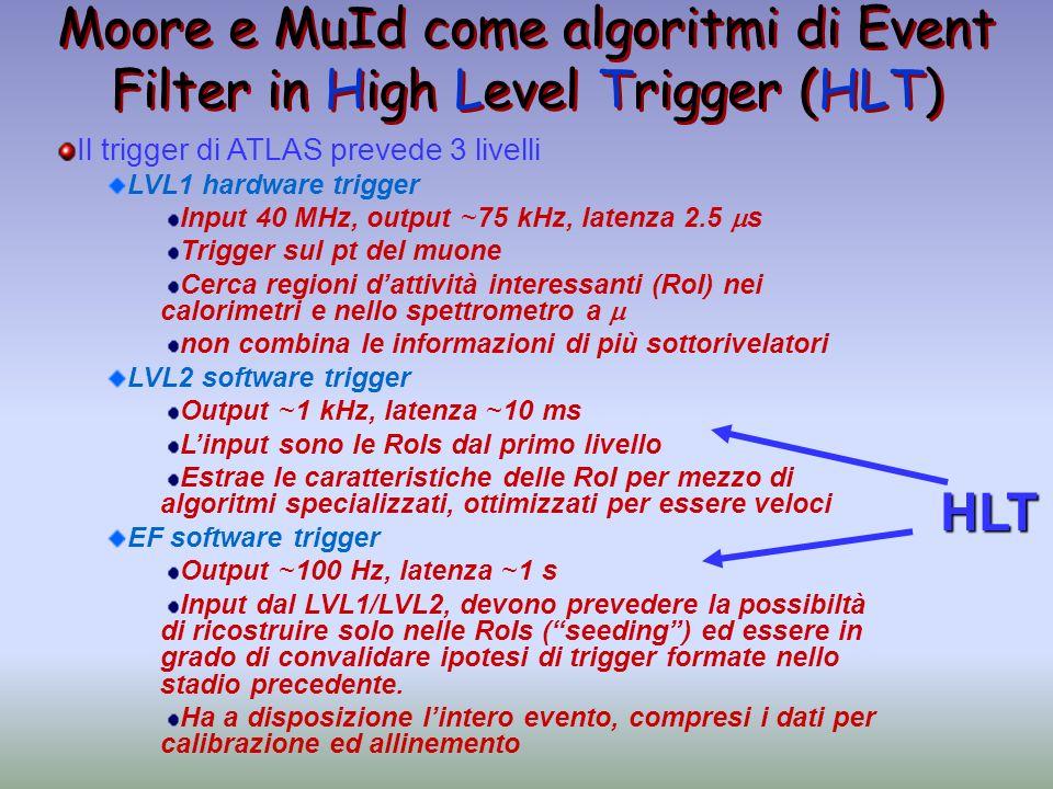 Moore e MuId come algoritmi di Event Filter in High Level Trigger (HLT) Il trigger di ATLAS prevede 3 livelli LVL1 hardware trigger Input 40 MHz, outp