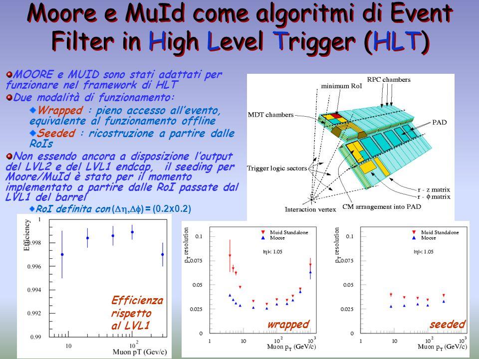 Moore e MuId come algoritmi di Event Filter in High Level Trigger (HLT) MOORE e MUID sono stati adattati per funzionare nel framework di HLT Due modal