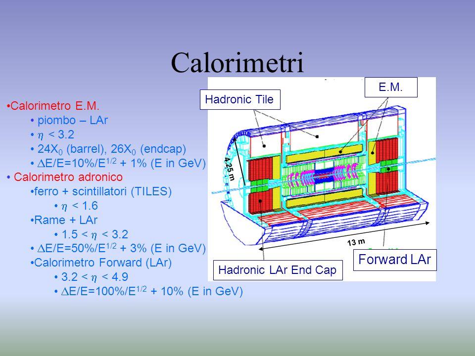 Calorimetri Hadronic Tile E.M. Hadronic LAr End Cap Forward LAr 4.25 m 13 m Calorimetro E.M. piombo – LAr < 3.2 24X 0 (barrel), 26X 0 (endcap) E/E=10%