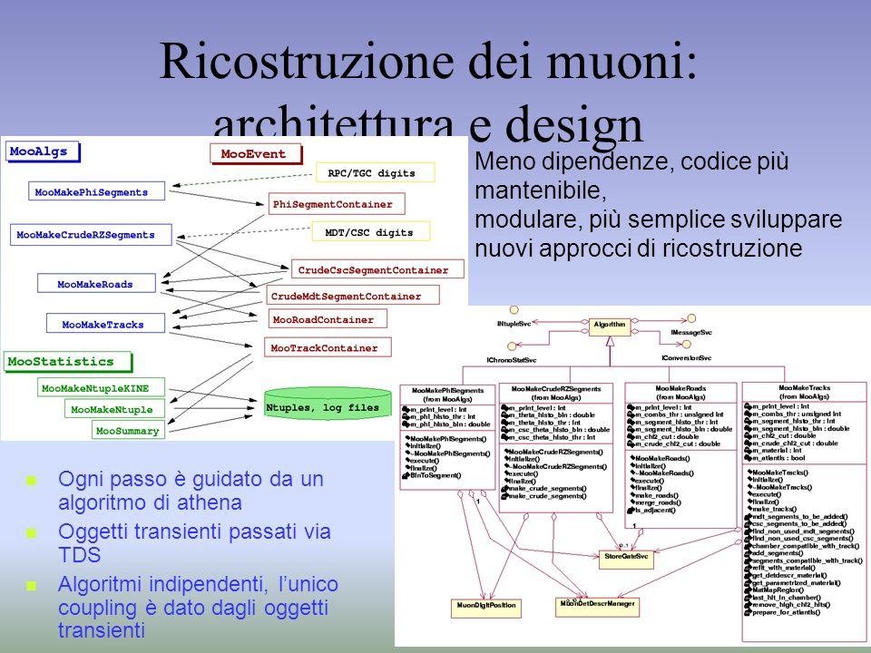 Ricostruzione dei muoni: architettura e design Ogni passo è guidato da un algoritmo di athena Oggetti transienti passati via TDS Algoritmi indipendent