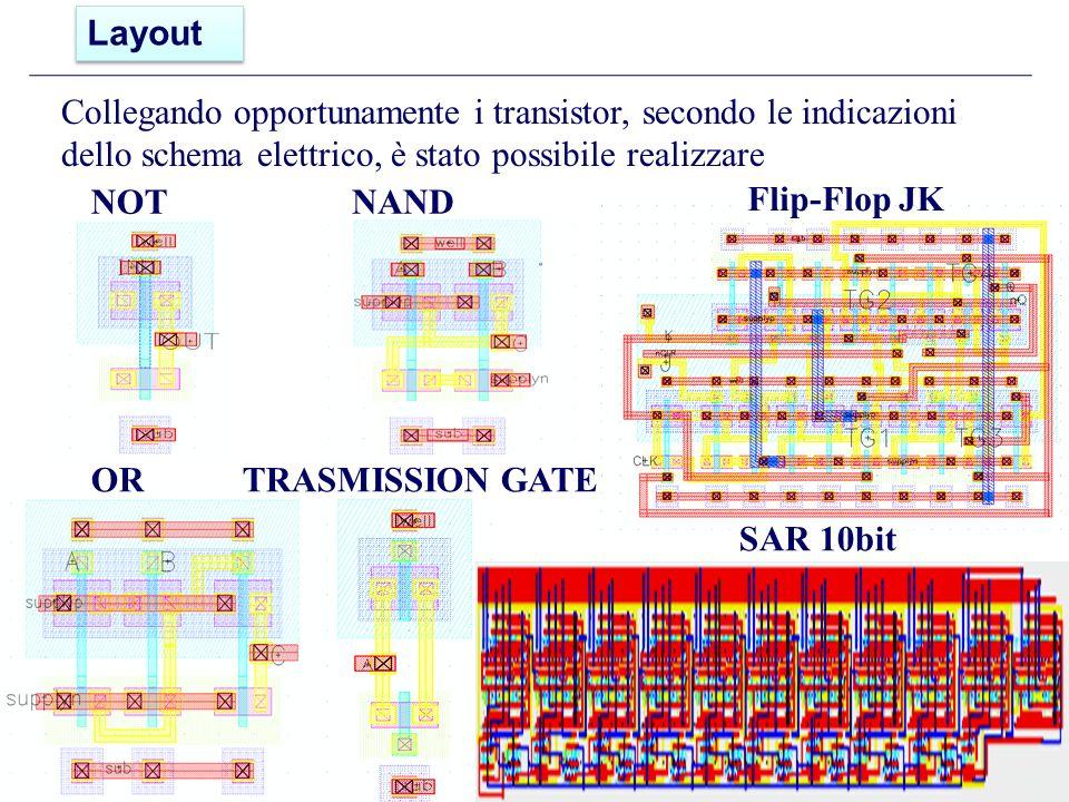 Flip-Flop JK SAR 10bit NAND ORTRASMISSION GATE NOT Collegando opportunamente i transistor, secondo le indicazioni dello schema elettrico, è stato possibile realizzare Layout