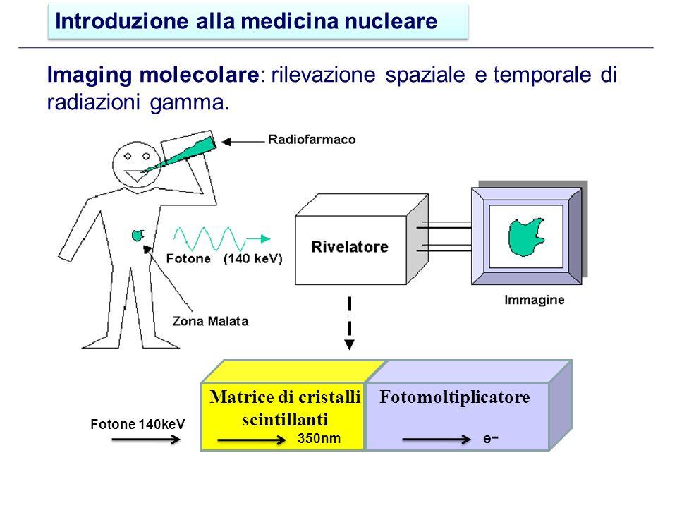 Introduzione alla medicina nucleare Fotomoltiplicatore e-e- Matrice di cristalli scintillanti 350nm Fotone 140keV Imaging molecolare: rilevazione spaziale e temporale di radiazioni gamma.