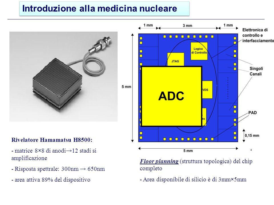 Rivelatore Hamamatsu H8500: - matrice 8×8 di anodi12 stadi si amplificazione - Risposta spettrale: 300nm 650nm - area attiva 89% del dispositivo Floor planning (struttura topologica) del chip completo - Area disponibile di silicio è di 3mm×5mm Introduzione alla medicina nucleare