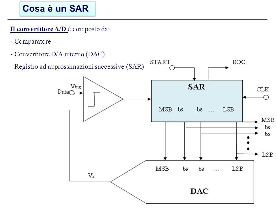 Rappresenta la distribuzione e connessione dei transistor sul wafer di silicio Nella realizzazione di un layout bisogna: Ottimizzare le dimensioni Rispettare le regole di progettazione imposte dalla fonderia Per la verifica del layout: DRC: verifica delle regole di progettazione LVS: confronto tra schema elettrico e layout Layout