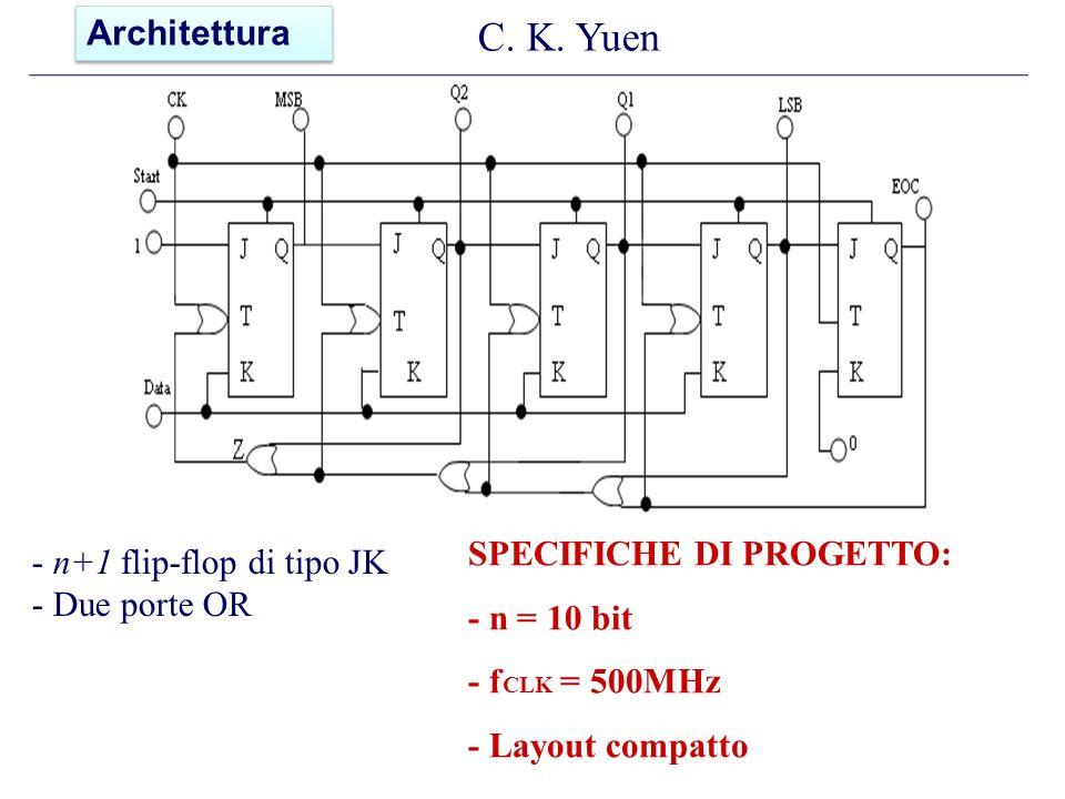 C. K. Yuen SPECIFICHE DI PROGETTO: - n = 10 bit - f CLK = 500MHz - Layout compatto Architettura - n+1 flip-flop di tipo JK - Due porte OR