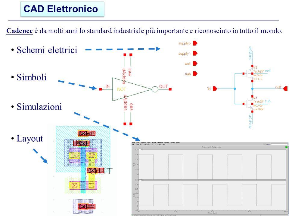 Schemi elettrici Simboli Simulazioni Layout Cadence è da molti anni lo standard industriale più importante e riconosciuto in tutto il mondo.