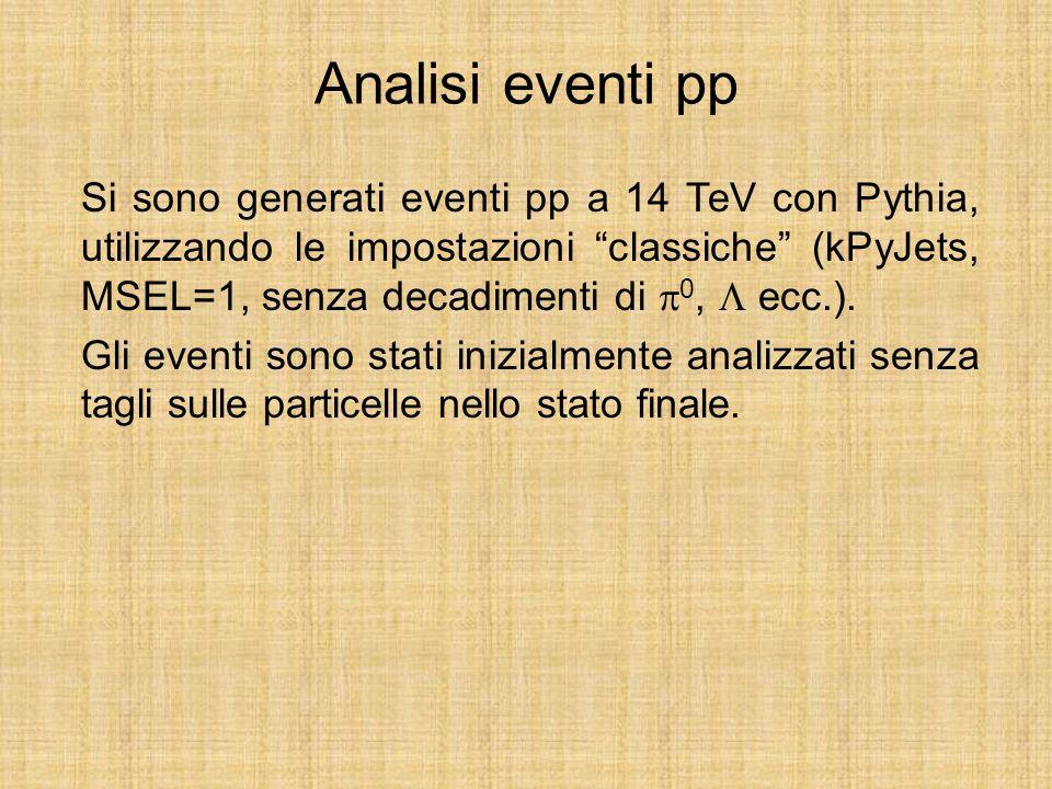 Analisi eventi pp Si sono generati eventi pp a 14 TeV con Pythia, utilizzando le impostazioni classiche (kPyJets, MSEL=1, senza decadimenti di 0, ecc.).