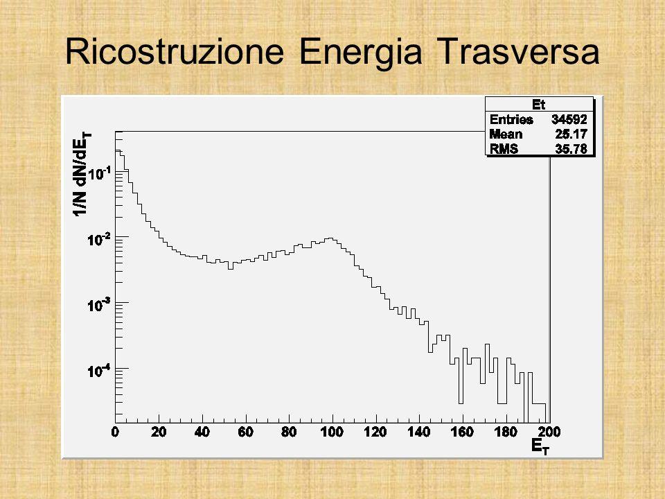 Ricostruzione Energia Trasversa