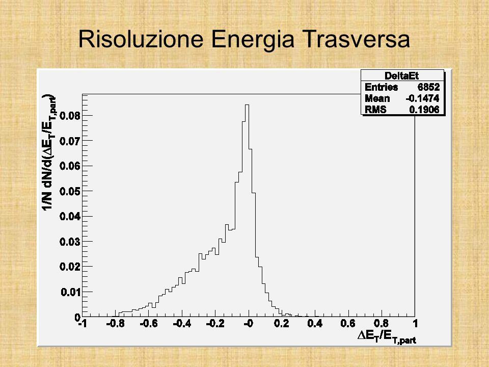 Risoluzione Energia Trasversa