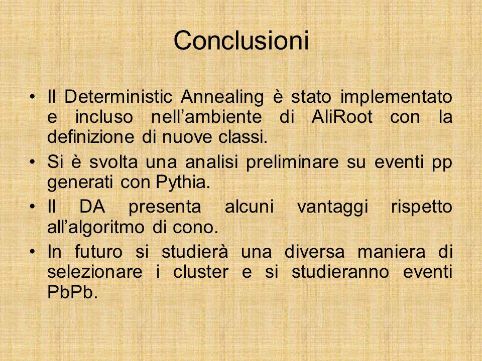 Conclusioni Il Deterministic Annealing è stato implementato e incluso nellambiente di AliRoot con la definizione di nuove classi.