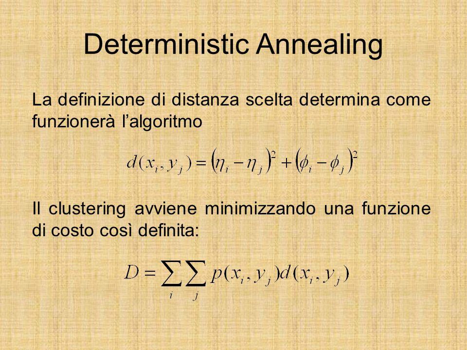 Deterministic Annealing La definizione di distanza scelta determina come funzionerà lalgoritmo Il clustering avviene minimizzando una funzione di costo così definita: