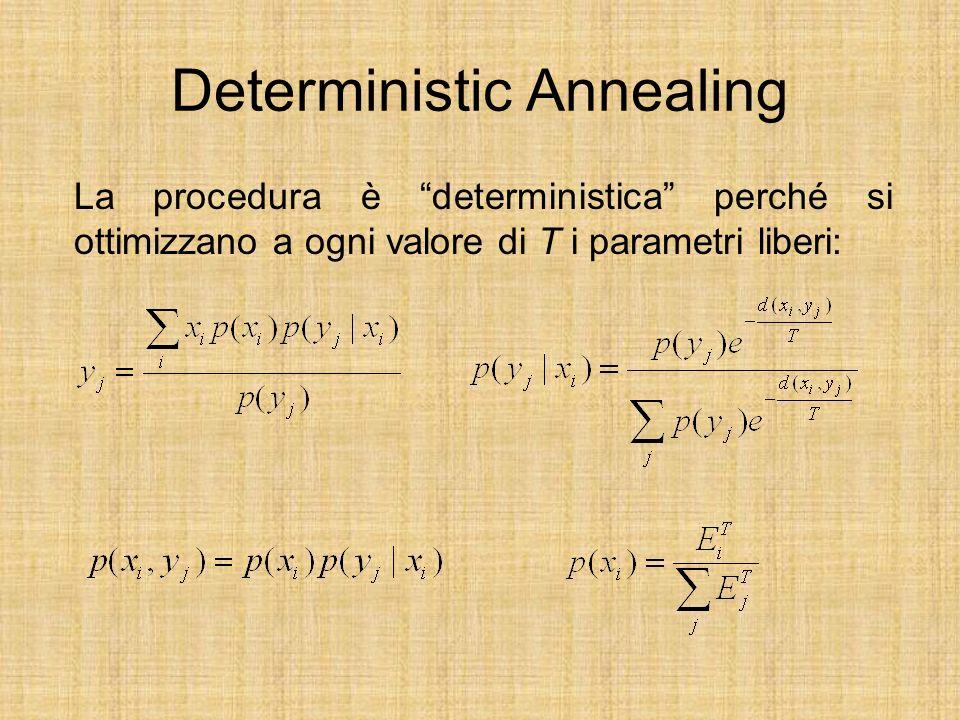 Deterministic Annealing La procedura è deterministica perché si ottimizzano a ogni valore di T i parametri liberi: