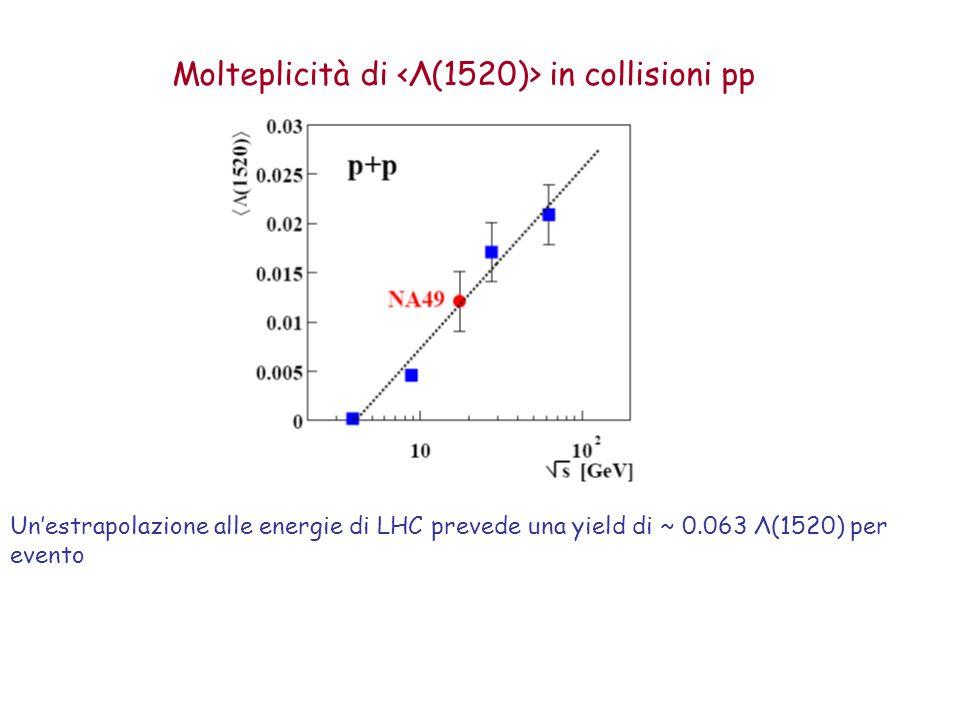 Molteplicità di in collisioni pp Unestrapolazione alle energie di LHC prevede una yield di ~ 0.063 Λ(1520) per evento