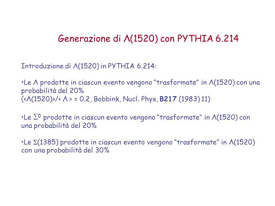 Generazione di Λ(1520) con PYTHIA 6.214 Introduzione di Λ(1520) in PYTHIA 6.214: Le Λ prodotte in ciascun evento vengono trasformate in Λ(1520) con una probabilità del 20% ( / = 0.2, Bobbink, Nucl.