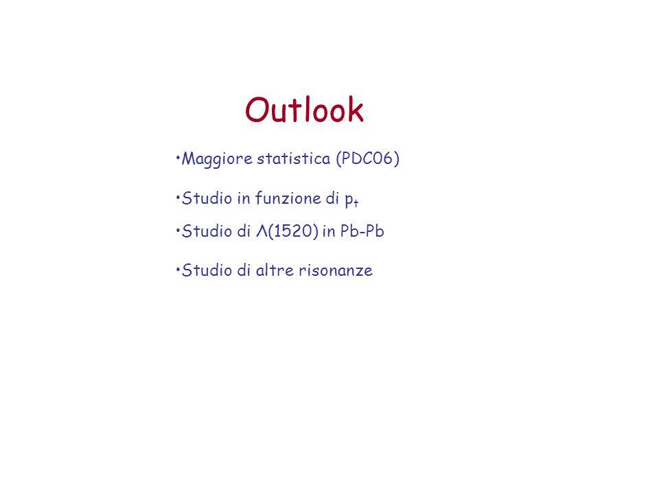 Outlook Maggiore statistica (PDC06) Studio in funzione di p t Studio di Λ(1520) in Pb-Pb Studio di altre risonanze