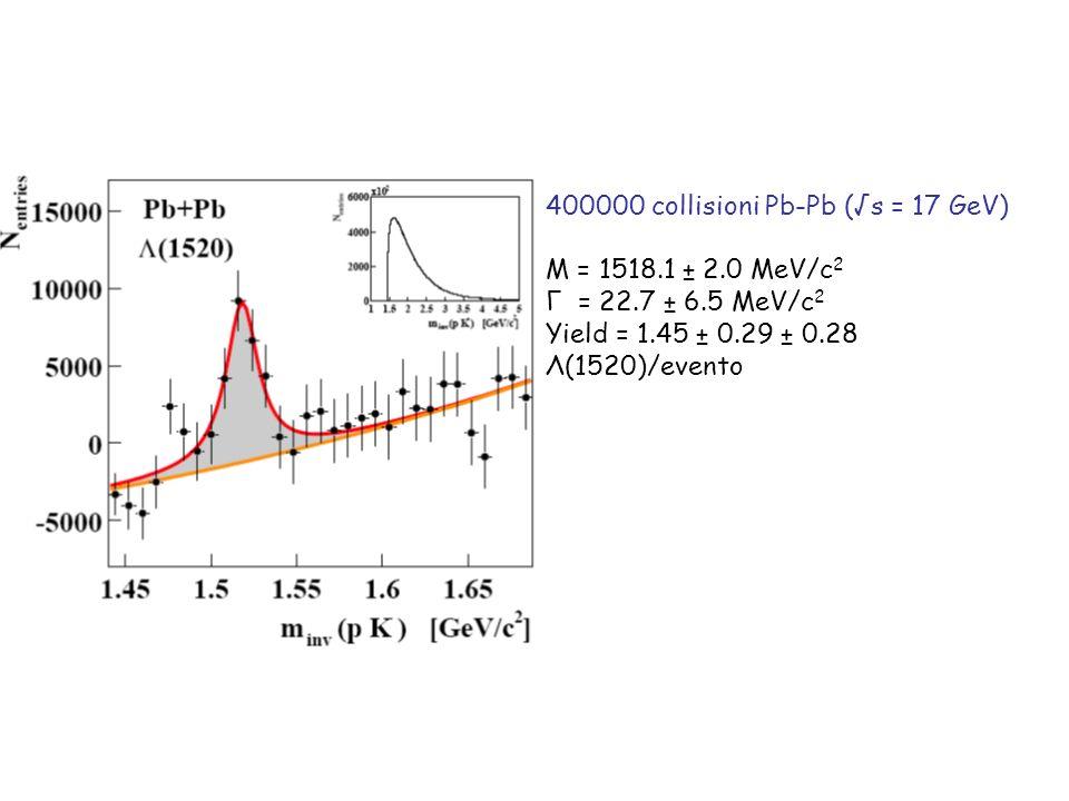 400000 collisioni Pb-Pb (s = 17 GeV) M = 1518.1 ± 2.0 MeV/c 2 Γ = 22.7 ± 6.5 MeV/c 2 Yield = 1.45 ± 0.29 ± 0.28 Λ(1520)/evento