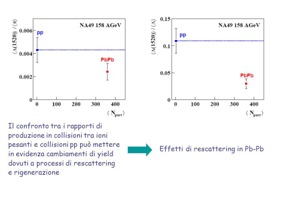Il confronto tra i rapporti di produzione in collisioni tra ioni pesanti e collisioni pp può mettere in evidenza cambiamenti di yield dovuti a process
