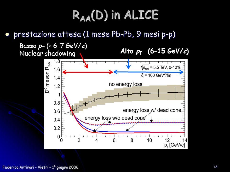 Federico Antinori - Vietri - 1º giugno 2006 12 R AA (D) in ALICE Basso p T (< 6–7 GeV/c) Nuclear shadowing Alto p T (6–15 GeV/c) prestazione attesa (1