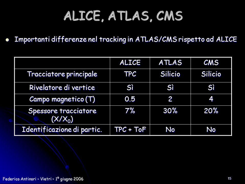 Federico Antinori - Vietri - 1º giugno 2006 15 ALICE, ATLAS, CMS Importanti differenze nel tracking in ATLAS/CMS rispetto ad ALICE Importanti differen