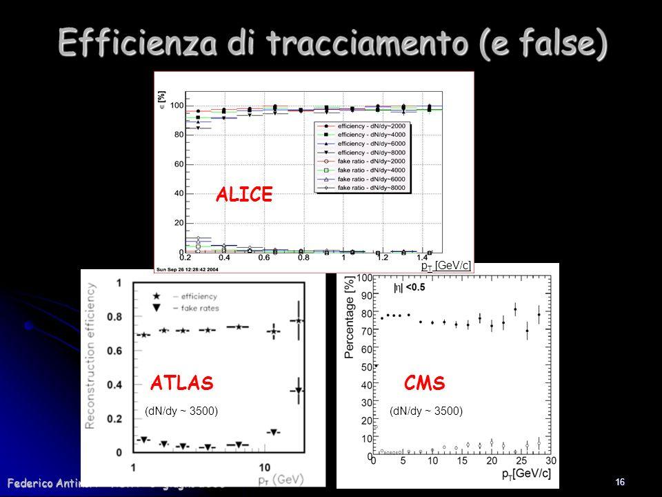 Federico Antinori - Vietri - 1º giugno 2006 16 Efficienza di tracciamento (e false) CMS CMS ATLAS p T [GeV/c] ALICE (dN/dy ~ 3500)
