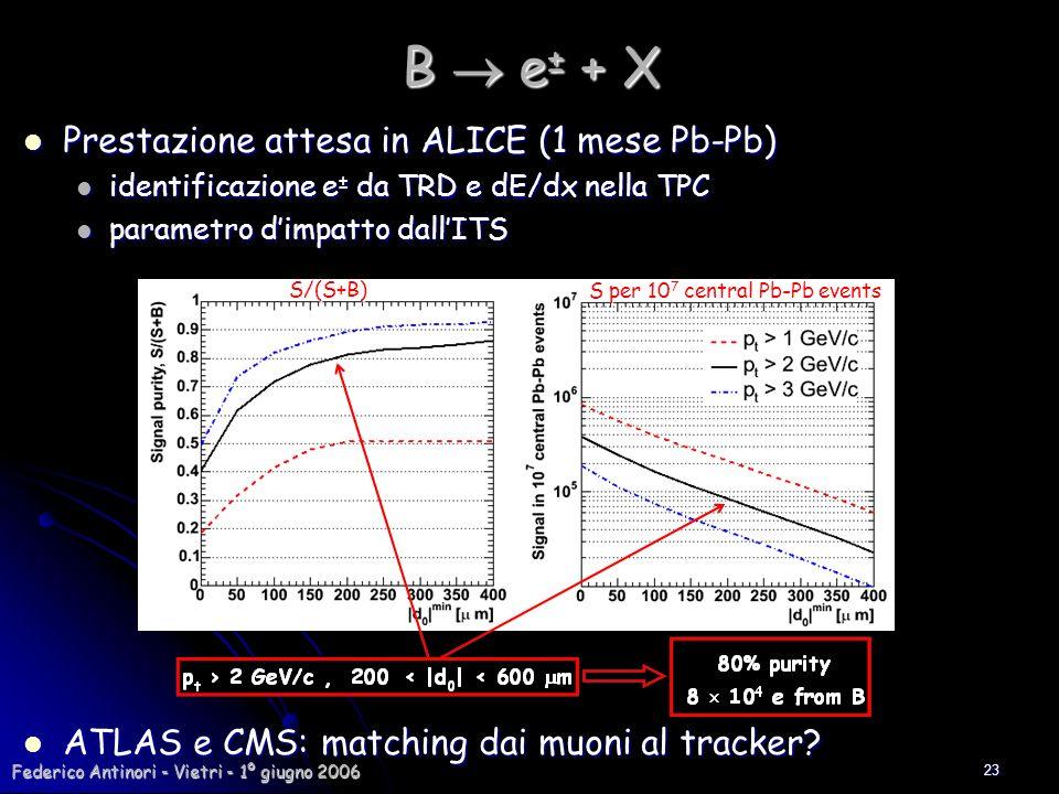 Federico Antinori - Vietri - 1º giugno 2006 23 B e ± + X Prestazione attesa in ALICE (1 mese Pb-Pb) Prestazione attesa in ALICE (1 mese Pb-Pb) identif