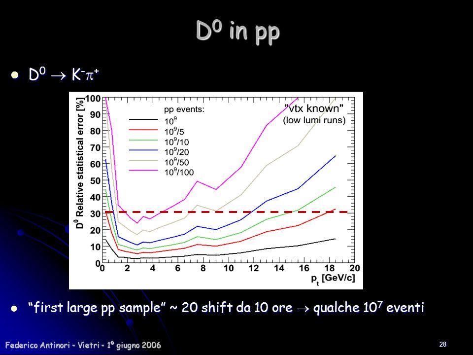 Federico Antinori - Vietri - 1º giugno 2006 28 D 0 in pp D 0 K - + D 0 K - + first large pp sample ~ 20 shift da 10 ore qualche 10 7 eventi first larg