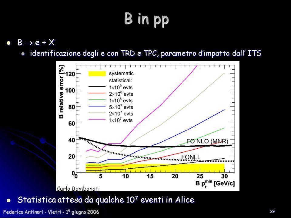 Federico Antinori - Vietri - 1º giugno 2006 29 B in pp B e + X B e + X identificazione degli e con TRD e TPC, parametro dimpatto dall ITS identificazi