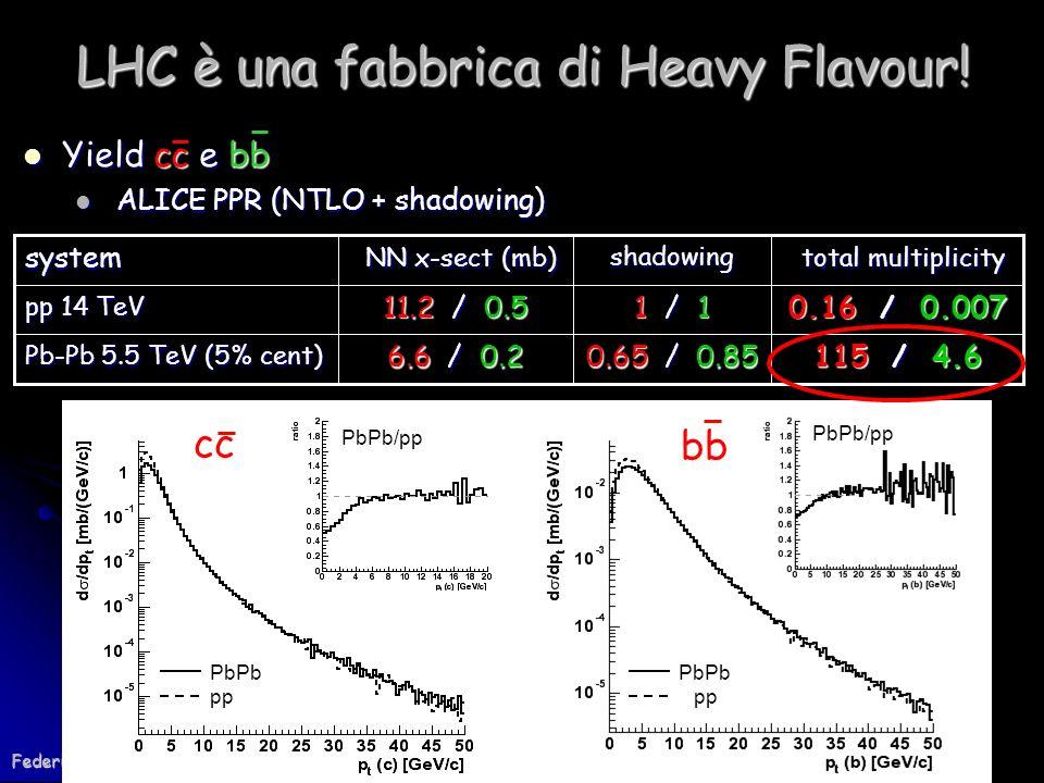 Federico Antinori - Vietri - 1º giugno 2006 5 LHC è una fabbrica di Heavy Flavour! Yield cc e bb Yield cc e bb ALICE PPR (NTLO + shadowing) ALICE PPR