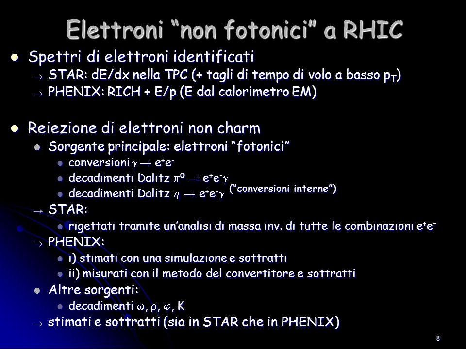 8 Elettroni non fotonici a RHIC Spettri di elettroni identificati Spettri di elettroni identificati STAR: dE/dx nella TPC (+ tagli di tempo di volo a