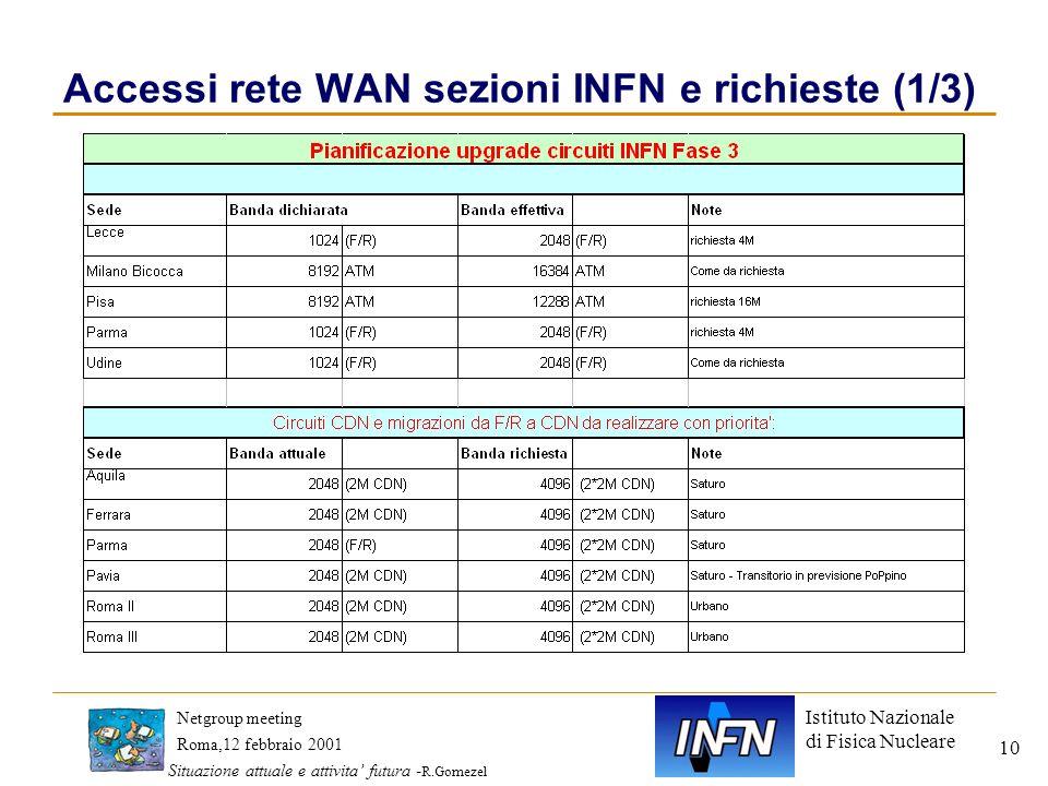 Istituto Nazionale di Fisica Nucleare Roma,12 febbraio 2001 Netgroup meeting Situazione attuale e attivita futura - R.Gomezel 10 Accessi rete WAN sezioni INFN e richieste (1/3)
