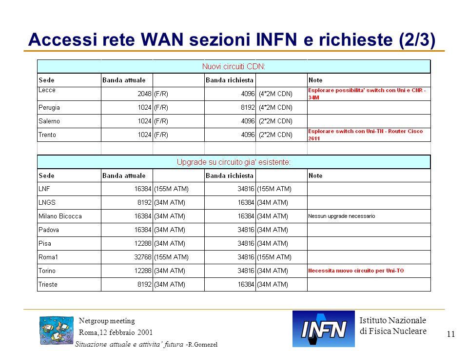 Istituto Nazionale di Fisica Nucleare Roma,12 febbraio 2001 Netgroup meeting Situazione attuale e attivita futura - R.Gomezel 11 Accessi rete WAN sezioni INFN e richieste (2/3)
