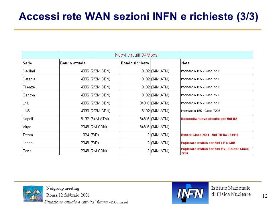 Istituto Nazionale di Fisica Nucleare Roma,12 febbraio 2001 Netgroup meeting Situazione attuale e attivita futura - R.Gomezel 12 Accessi rete WAN sezi