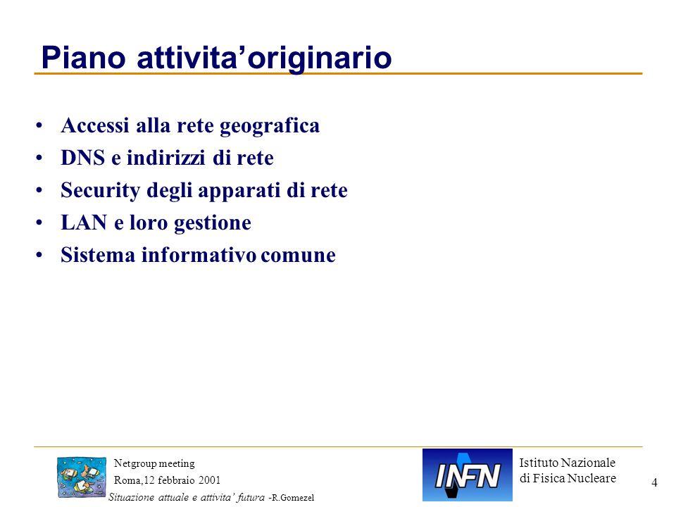 Istituto Nazionale di Fisica Nucleare Roma,12 febbraio 2001 Netgroup meeting Situazione attuale e attivita futura - R.Gomezel 4 Piano attivitaoriginar