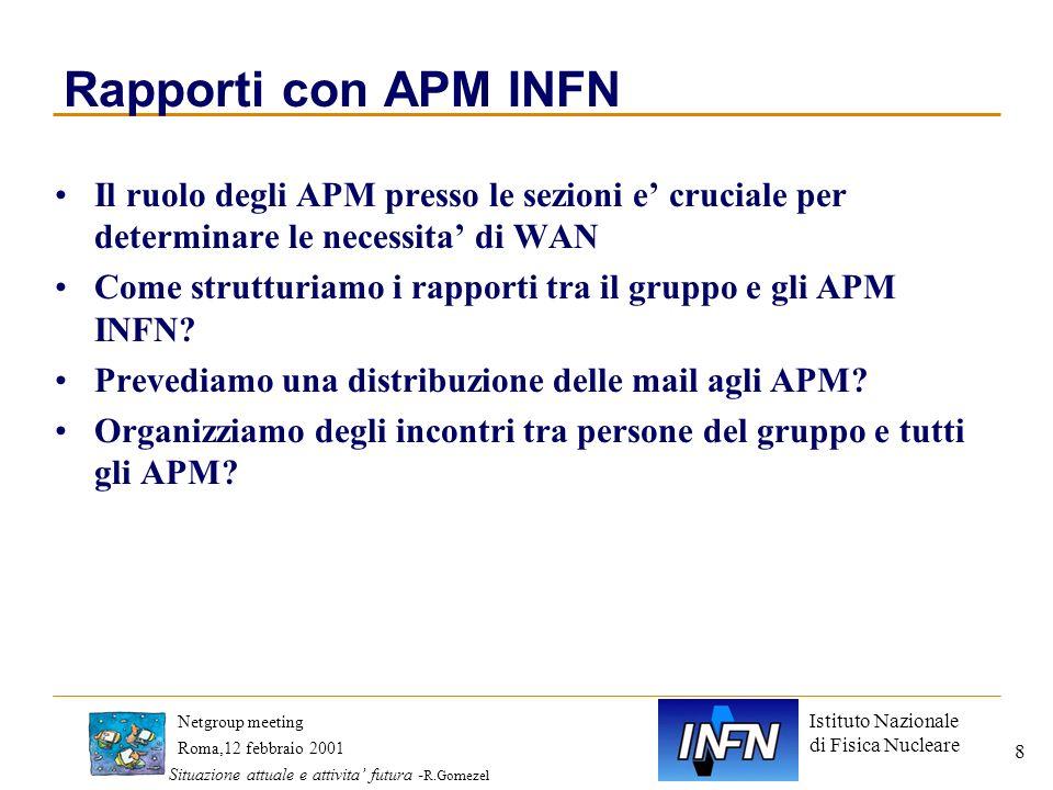 Istituto Nazionale di Fisica Nucleare Roma,12 febbraio 2001 Netgroup meeting Situazione attuale e attivita futura - R.Gomezel 8 Rapporti con APM INFN Il ruolo degli APM presso le sezioni e cruciale per determinare le necessita di WAN Come strutturiamo i rapporti tra il gruppo e gli APM INFN.
