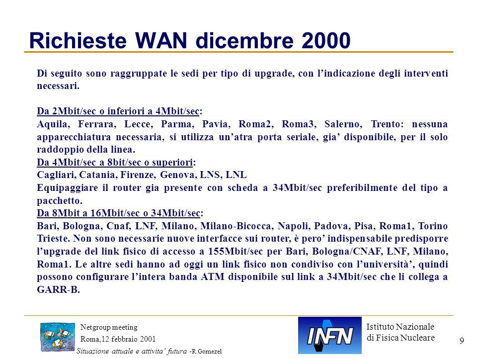 Istituto Nazionale di Fisica Nucleare Roma,12 febbraio 2001 Netgroup meeting Situazione attuale e attivita futura - R.Gomezel 9 Richieste WAN dicembre 2000 Di seguito sono raggruppate le sedi per tipo di upgrade, con lindicazione degli interventi necessari.