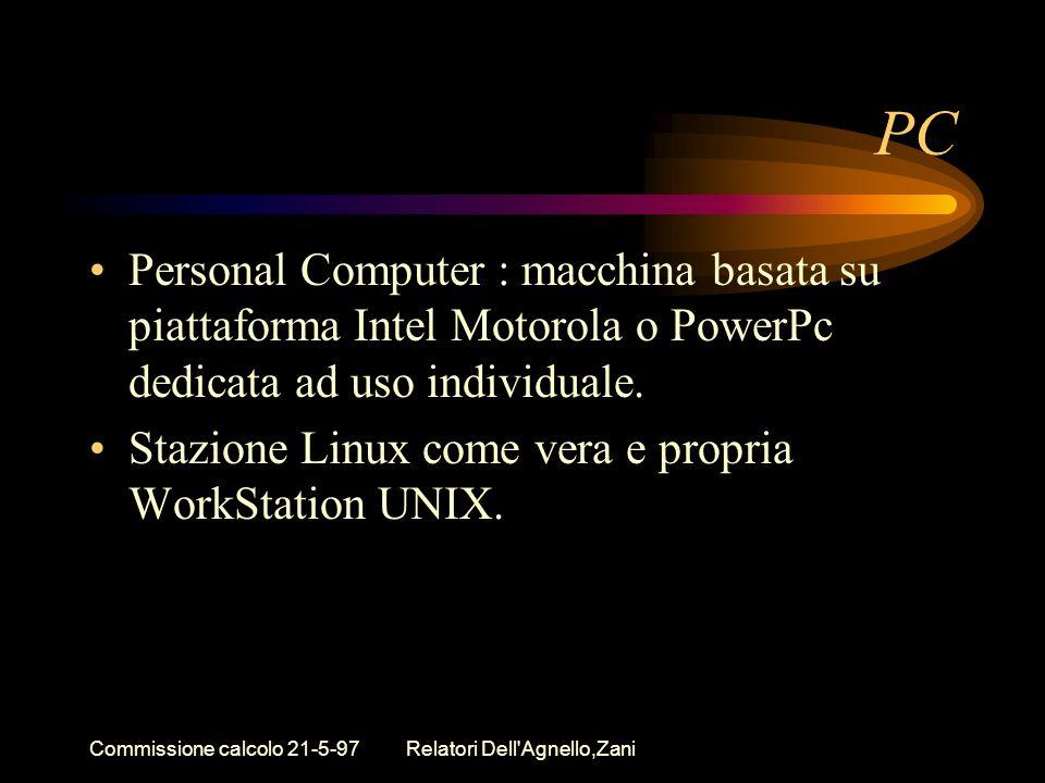 Commissione calcolo 21-5-97Relatori Dell Agnello,Zani PC Personal Computer : macchina basata su piattaforma Intel Motorola o PowerPc dedicata ad uso individuale.